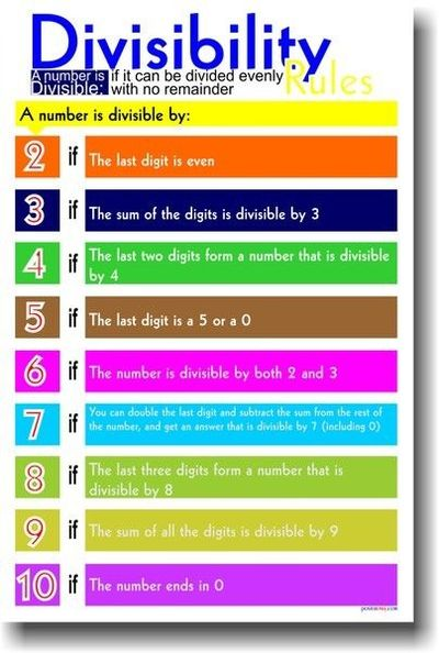 divisibility rules / school planning - Juxtapost