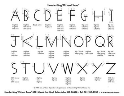Handwriting Without Tears Uppercase Letters / Preschool items ...
