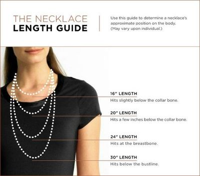 Necklace Length Guide Great Reference For Ordering Online