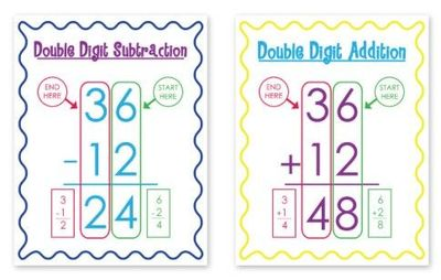 Double-Digit Addition & Subtraction Anchor Charts