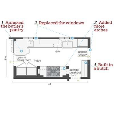 Layout With Peninsula Windows In Narrow Kitchen Of 9 5
