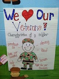 Veteran's Day board