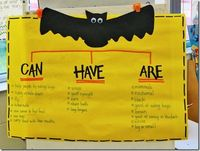 Bats can:have:are :)
